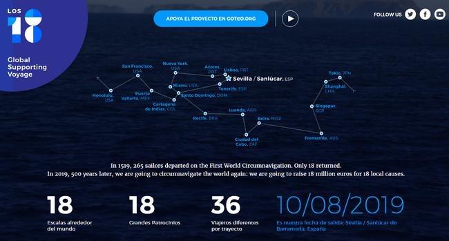 LOS18: Un proyecto para el planeta